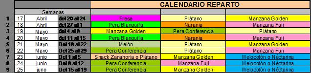 calendariofrutas
